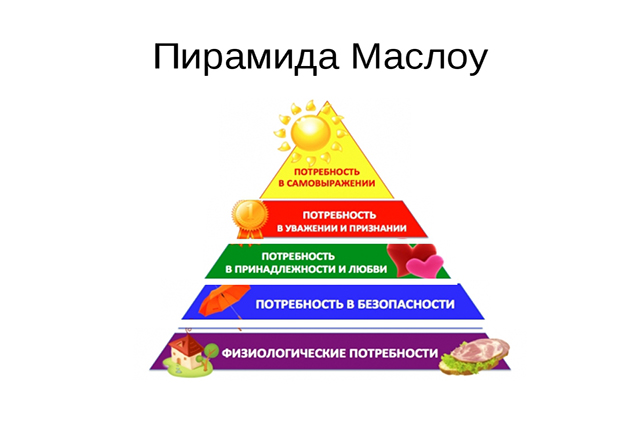 https://filapp1.imgsmail.ru/pic?url=https%3A%2F%2Fwww.psychologos.ru%2Fimages%2Farticles%2Fshowcases%2F493b4vhu.jpg&sig=d4d337dd0a91a68e4503e95b2bda6b43